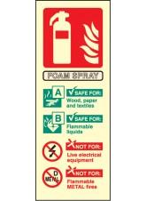AFFF Extinguisher Identification