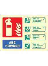 ABC Powder Extinguisher Identification