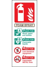 AFFF Foam Identification - Quick Fix Sign