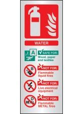 Water Extinguisher Identification - Aluminium